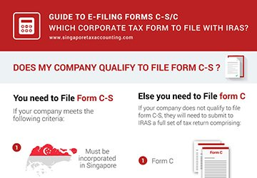 Guide to e-filing corporate income tax returns