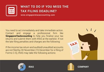 What to do if you miss the filing deadline