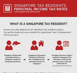 Singapore Personal Income Tax Rates